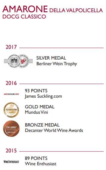 Amarone-della-Vapolicella2016-Auszeichnungen